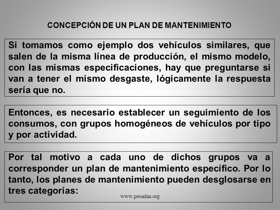 CONCEPCIÓN DE UN PLAN DE MANTENIMIENTO Si tomamos como ejemplo dos vehículos similares, que salen de la misma línea de producción, el mismo modelo, co