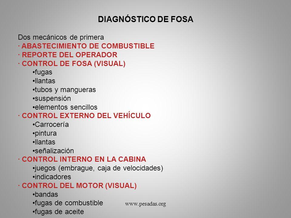 DIAGNÓSTICO DE FOSA Dos mecánicos de primera · ABASTECIMIENTO DE COMBUSTIBLE · REPORTE DEL OPERADOR · CONTROL DE FOSA (VISUAL) fugas llantas tubos y m
