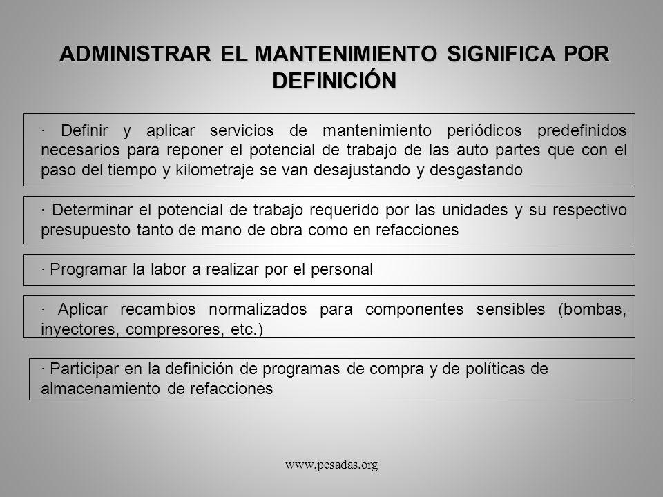 ADMINISTRAR EL MANTENIMIENTO SIGNIFICA POR DEFINICIÓN · Definir y aplicar servicios de mantenimiento periódicos predefinidos necesarios para reponer e