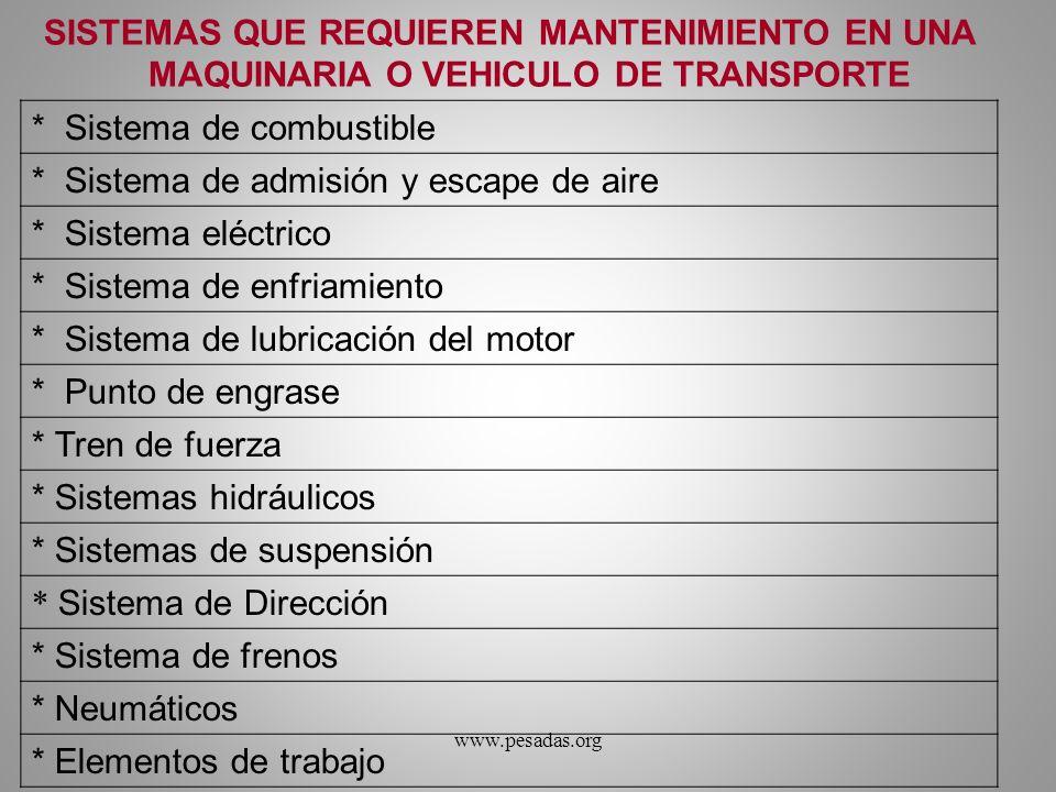 DIAGNÓSTICO DE FOSA (ZONA DE INSPECCION) · ABASTECIMIENTO DE COMBUSTIBLE (INCLUYENDO CONTROL DE COMBUSTIBLE) · REPORTE DEL OPERADOR (INCLUYENDO PROGRAMAS DE MANTENIMIENTO PREVENTIVO) · CONTROL DE FOSA (VISUAL fugas llantas tubos y mangueras suspensión elementos sencillos · CONTROL EXTERNO DEL VEHÍCULO Carrocería pintura llantas señalización · CONTROL INTERNO EN LA CABINA juegos (embrague, caja de velocidades) indicadores · CONTROL DEL MOTOR (VISUAL) bandas fugas de combustible fugas de aceite www.pesadas.org