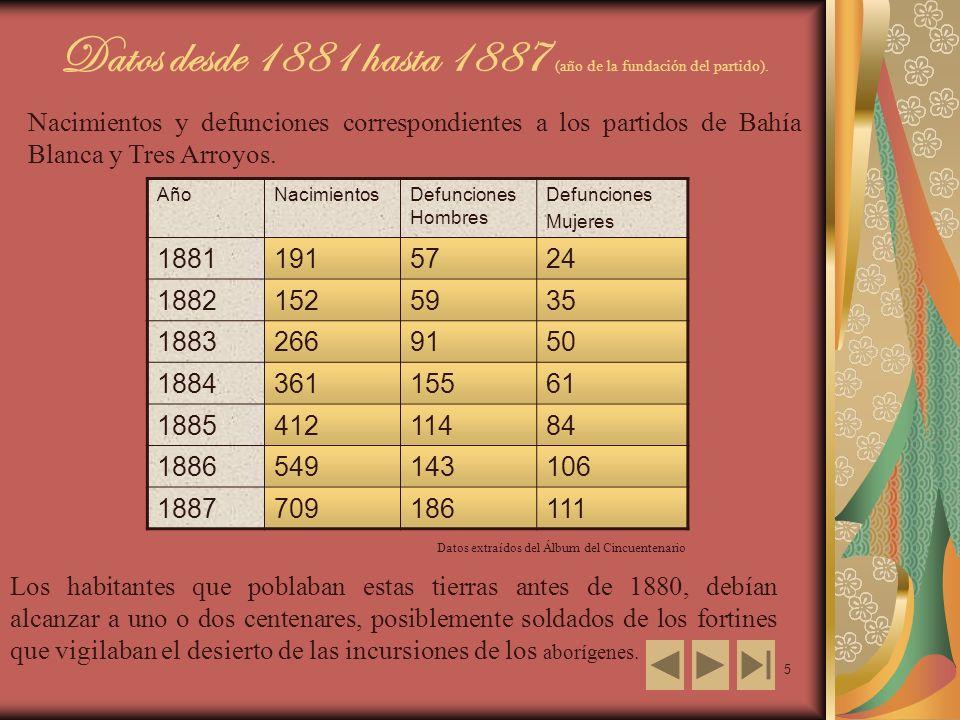 5 Datos desde 1881 hasta 1887 (año de la fundación del partido). Nacimientos y defunciones correspondientes a los partidos de Bahía Blanca y Tres Arro