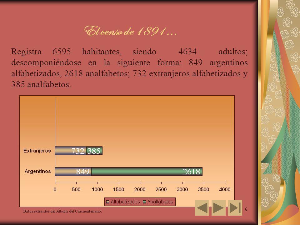 6 El censo de 1891... Registra 6595 habitantes, siendo 4634 adultos; descomponiéndose en la siguiente forma: 849 argentinos alfabetizados, 2618 analfa