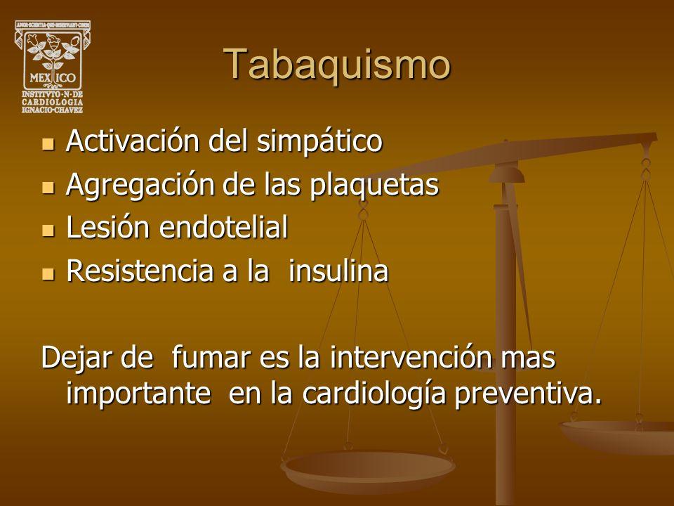 Tabaquismo Activación del simpático Activación del simpático Agregación de las plaquetas Agregación de las plaquetas Lesión endotelial Lesión endoteli