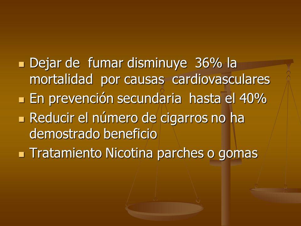 Dejar de fumar disminuye 36% la mortalidad por causas cardiovasculares Dejar de fumar disminuye 36% la mortalidad por causas cardiovasculares En preve