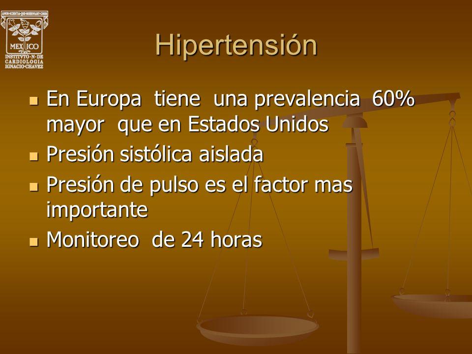 Hipertensión En Europa tiene una prevalencia 60% mayor que en Estados Unidos En Europa tiene una prevalencia 60% mayor que en Estados Unidos Presión s
