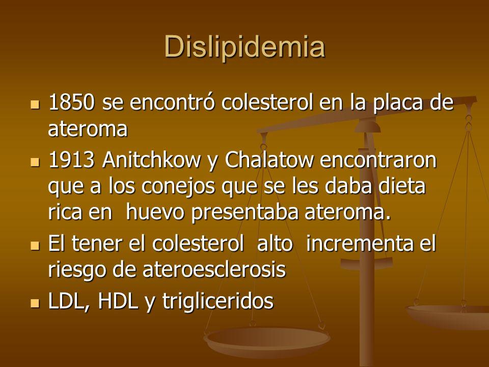 Dislipidemia 1850 se encontró colesterol en la placa de ateroma 1850 se encontró colesterol en la placa de ateroma 1913 Anitchkow y Chalatow encontrar