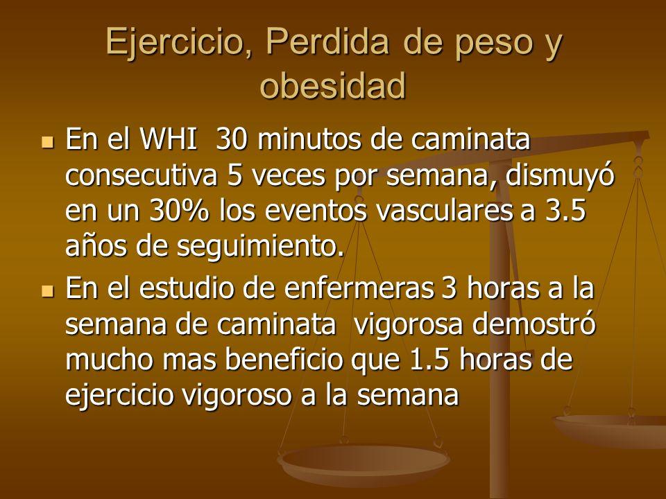 Ejercicio, Perdida de peso y obesidad En el WHI 30 minutos de caminata consecutiva 5 veces por semana, dismuyó en un 30% los eventos vasculares a 3.5