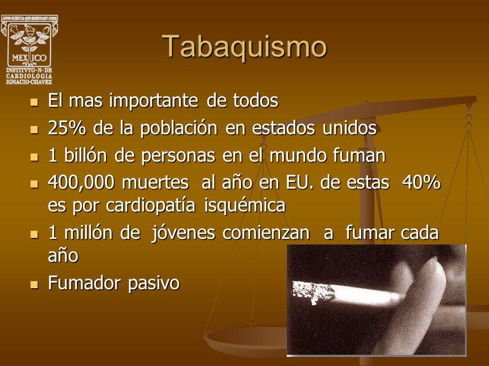 Tabaquismo El mas importante de todos El mas importante de todos 25% de la población en estados unidos 25% de la población en estados unidos 1 billón