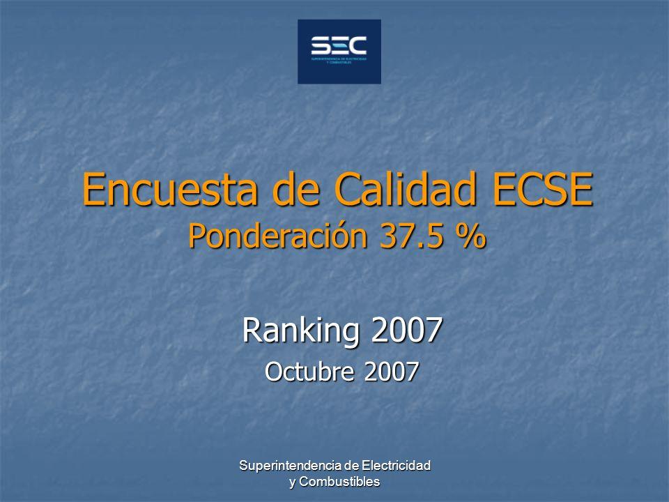 Superintendencia de Electricidad y Combustibles Encuesta de Calidad ECSE Ponderación 37.5 % Ranking 2007 Octubre 2007