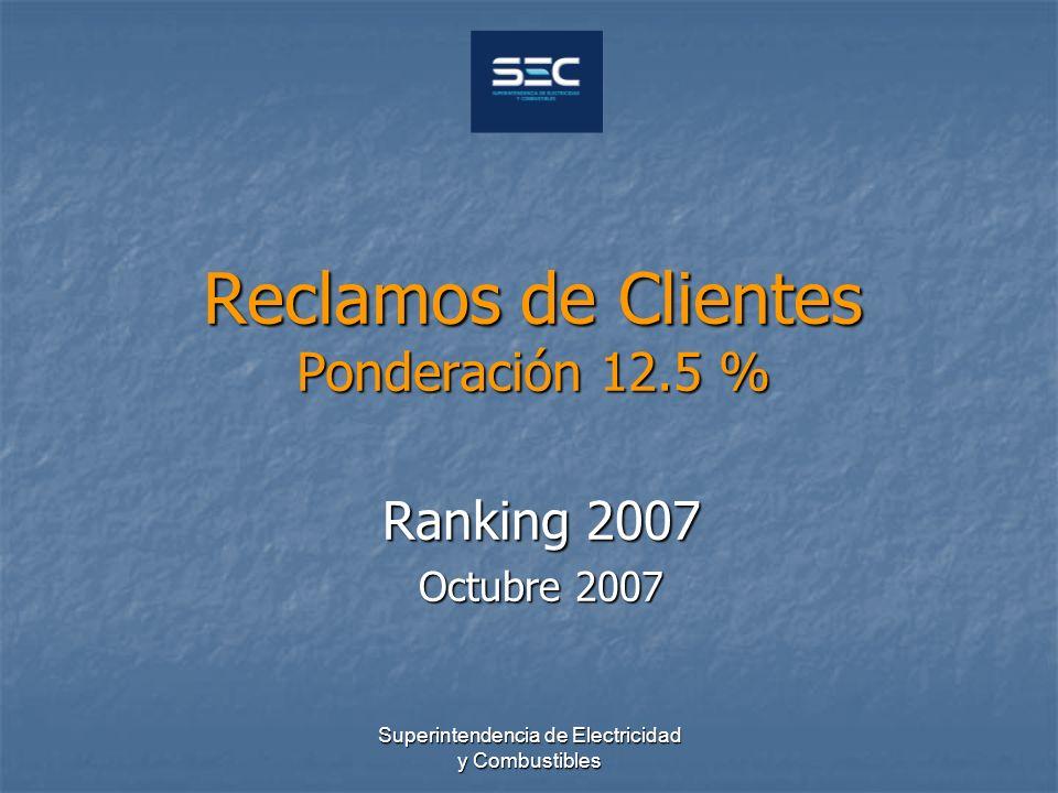 Superintendencia de Electricidad y Combustibles Reclamos de Clientes Ponderación 12.5 % Ranking 2007 Octubre 2007