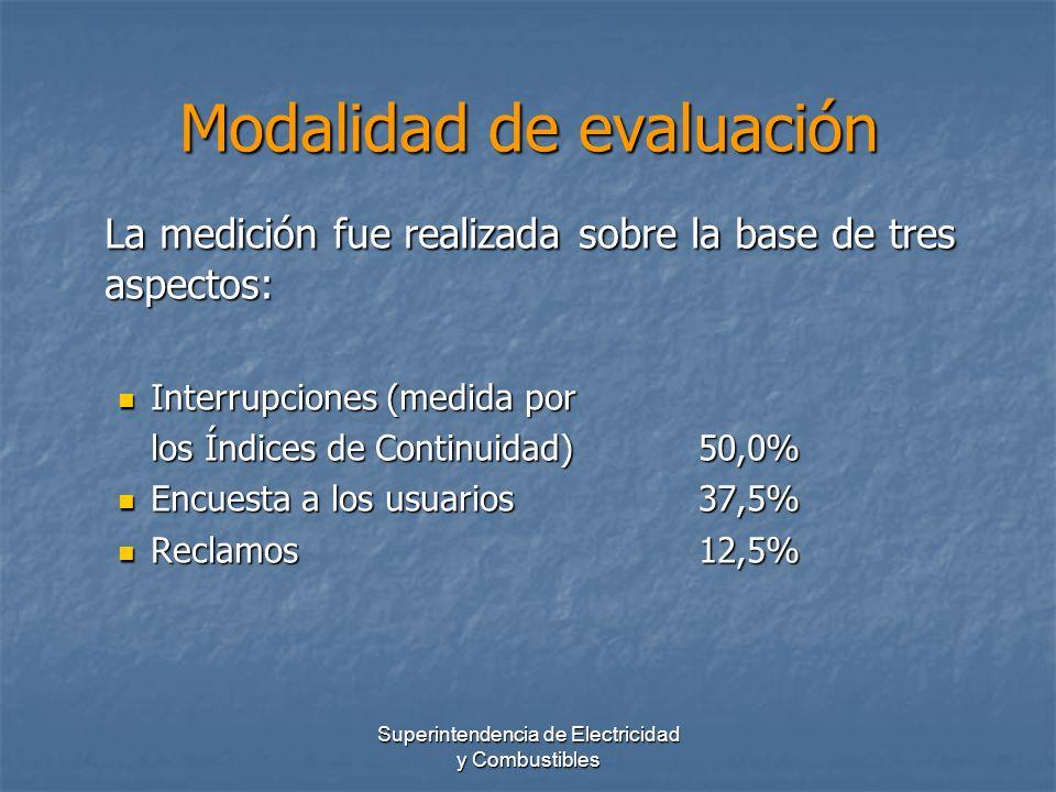 Superintendencia de Electricidad y Combustibles Modalidad de evaluación La medición fue realizada sobre la base de tres aspectos: Interrupciones (medi