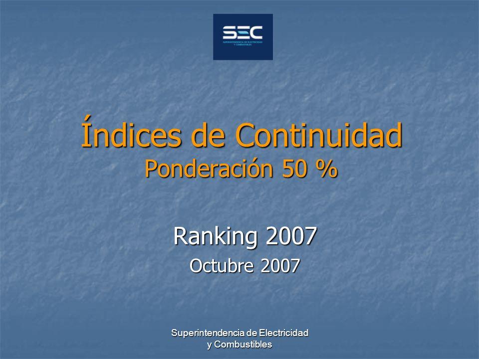 Superintendencia de Electricidad y Combustibles Índices de Continuidad 19 empresas concesionarias presentan algún alimentador con algún índice fuera del estándar (de un total de 33).