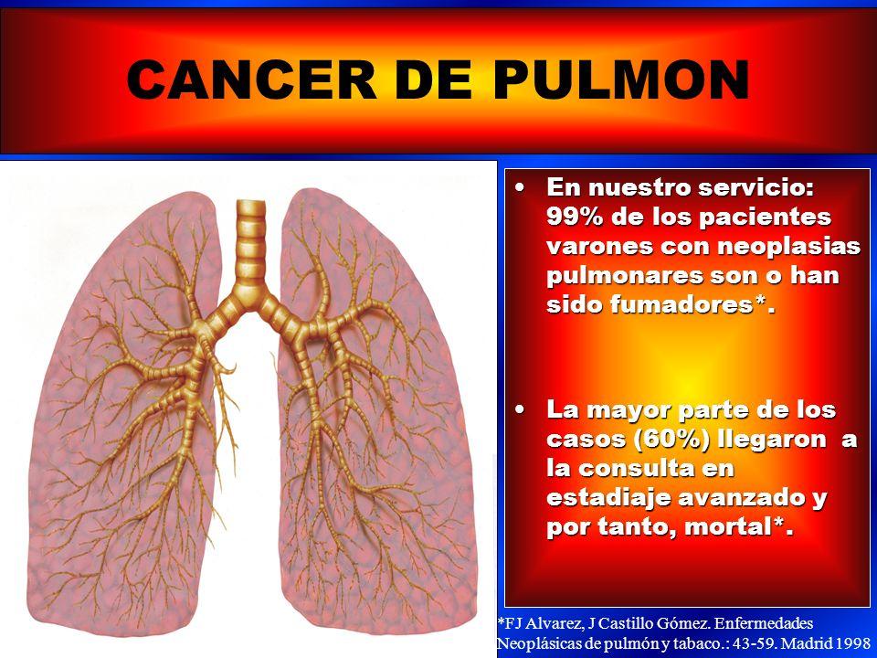 1ª Causa de muerte por cáncer en hombres en nuestro país, con incremento en mujeres.1ª Causa de muerte por cáncer en hombres en nuestro país, con incr