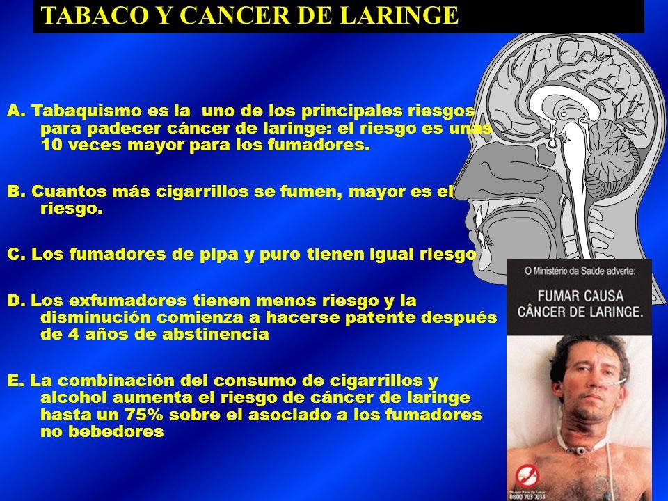 A. Tabaquismo es la principal causa de cánceres de labio, boca, lengua,glándulas salivares y faringe. B. El tipo de labor consumida no tiene influenci