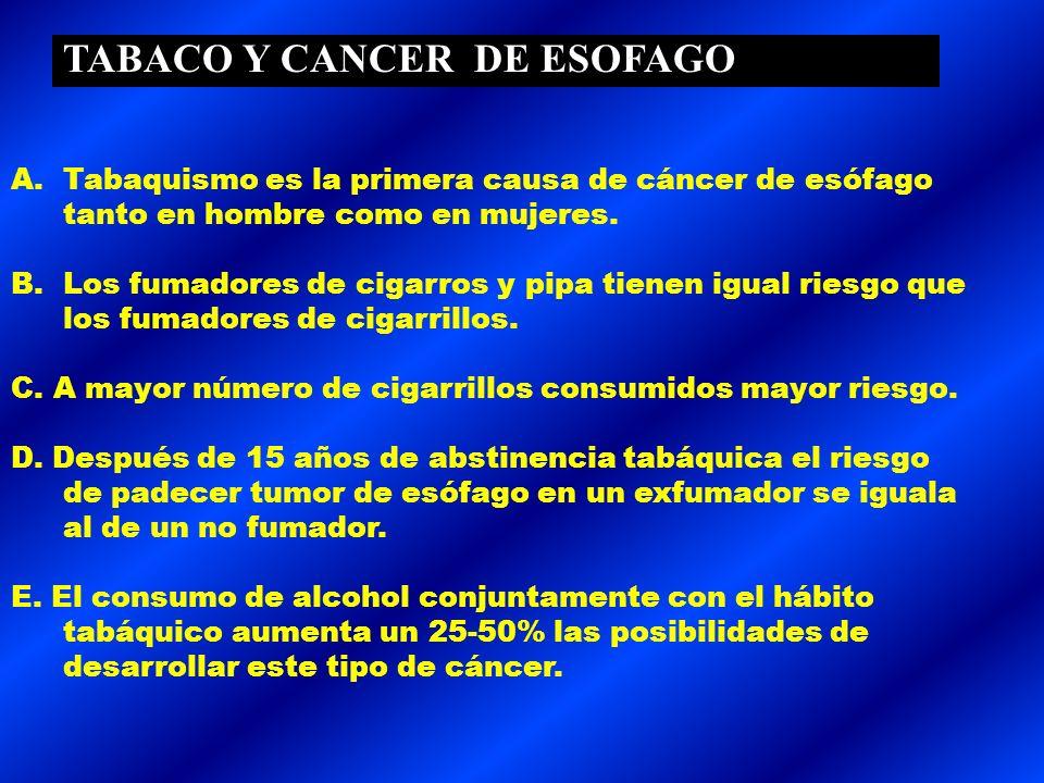 A. Tabaquismo es la uno de los principales riesgos para padecer cáncer de laringe: el riesgo es unas 10 veces mayor para los fumadores. B. Cuantos más