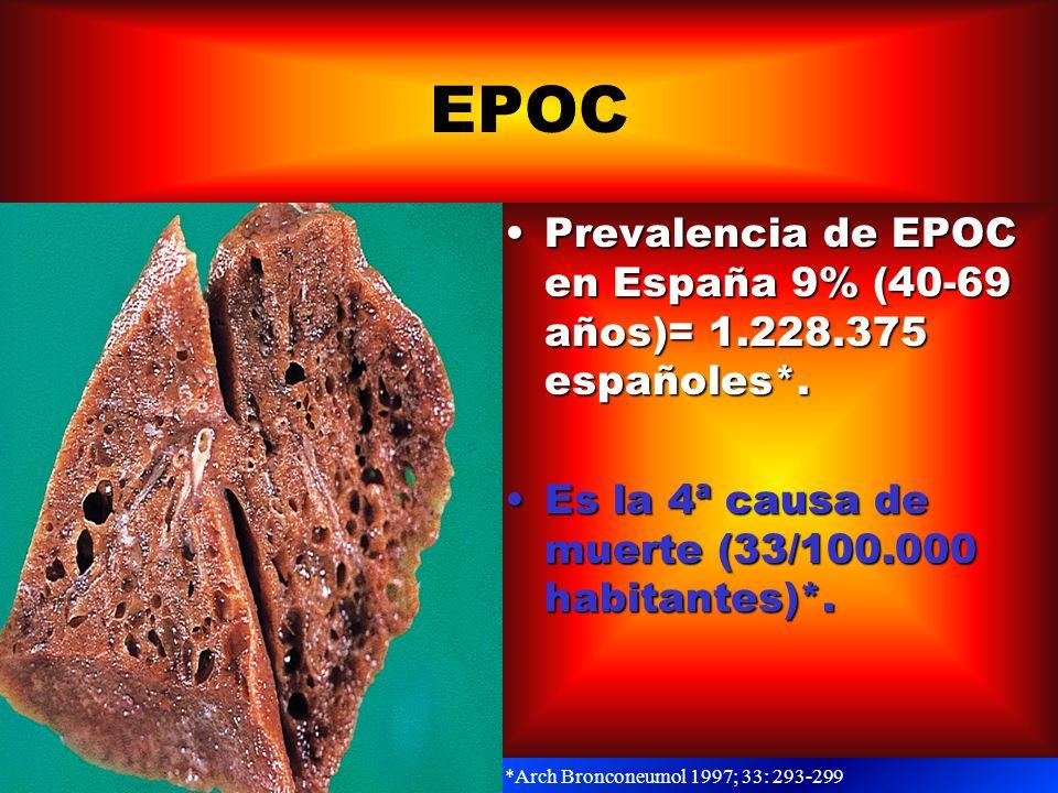 EPOC En nuestras consultas controlamos a más de 3000 pacientes con EPOC.En nuestras consultas controlamos a más de 3000 pacientes con EPOC.