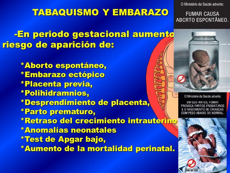 -Tabaquismo y reproducción: *Tabaquismo se asocia con riesgo de infertilidad de origen tubárico.