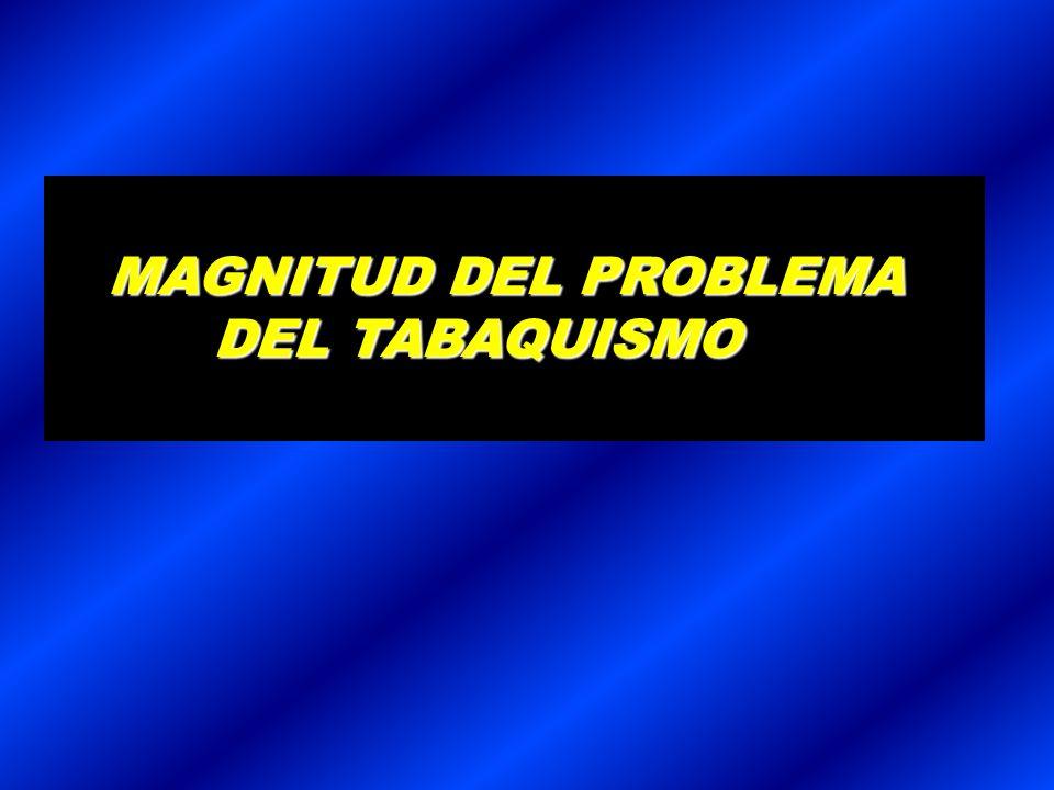 MAGNITUD DEL PROBLEMA MAGNITUD DEL PROBLEMA DEL TABAQUISMO DEL TABAQUISMO