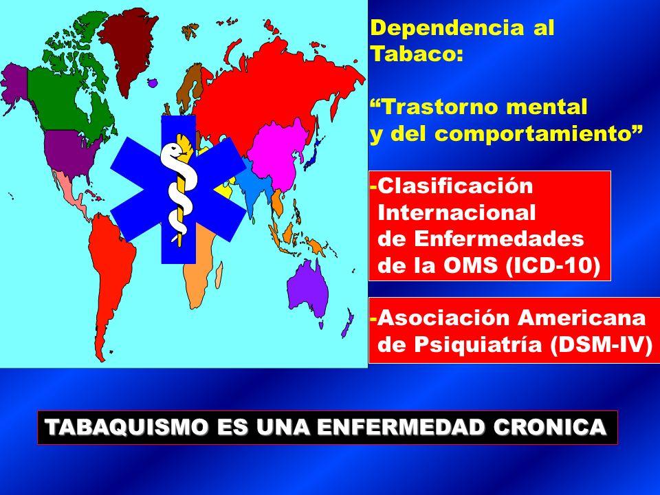 Dependencia al Tabaco: Trastorno mental y del comportamiento -Clasificación Internacional de Enfermedades de la OMS (ICD-10) -Asociación Americana de Psiquiatría (DSM-IV) TABAQUISMO ES UNA ENFERMEDAD CRONICA