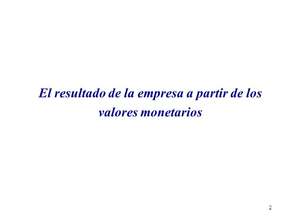 3 El valor monetario: precio y cantidad