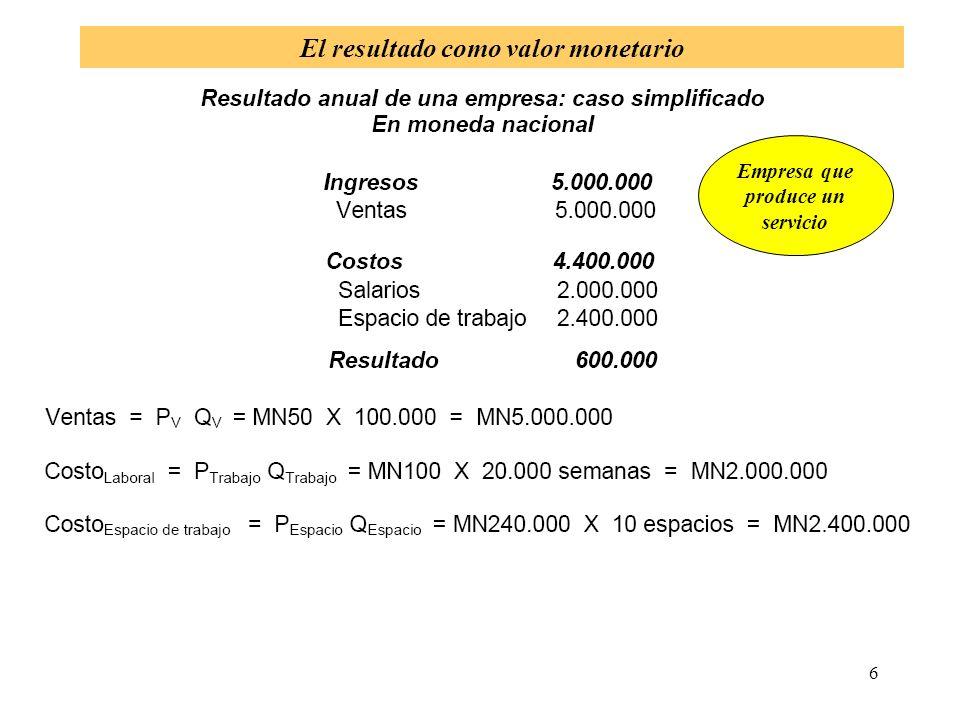 17 Proyección del resultado de la empresa: costo del espacio de trabajo Histórico Los años siguientes se proyectan usando porcentajes: Participación en el costo total