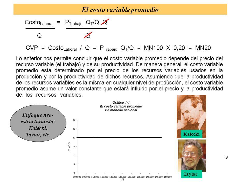 20 La utilidad real La utilidad bruta se deflata con: Año 1: IP = ( MN600.000 / 100,00) X 100 = MN600.000 Por lo tanto, la utilidad a precios del año 1 es la siguiente: Año 2: IP = ( MN990.000 / 110,00) X 100 = MN900.000 Año 3: IP = ( MN1.488.300 / 121,00) X 100 = MN1.230.000
