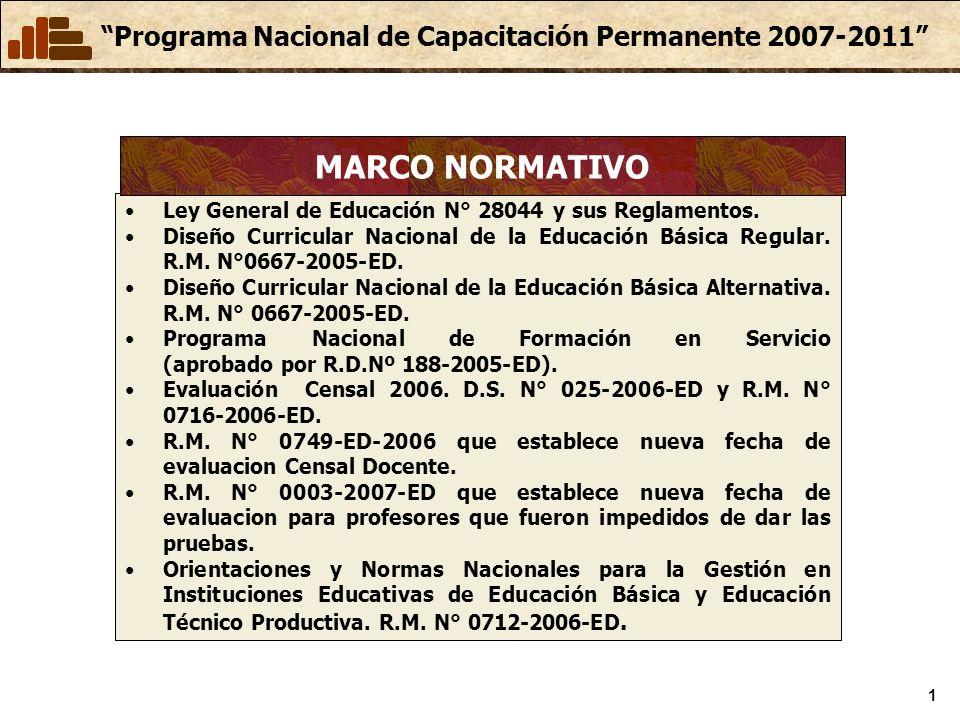 Programa Nacional de Capacitación Permanente 2007-2011 1 Ley General de Educación N° 28044 y sus Reglamentos. Diseño Curricular Nacional de la Educaci