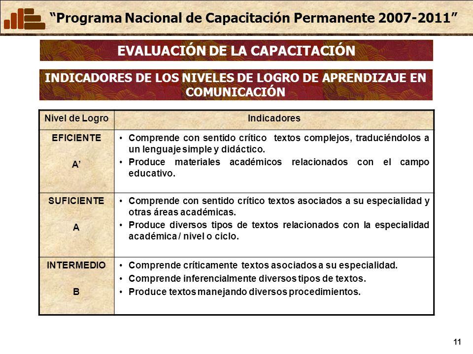 Programa Nacional de Capacitación Permanente 2007-2011 11 EVALUACIÓN DE LA CAPACITACIÓN Nivel de LogroIndicadores EFICIENTE A Comprende con sentido crítico textos complejos, traduciéndolos a un lenguaje simple y didáctico.
