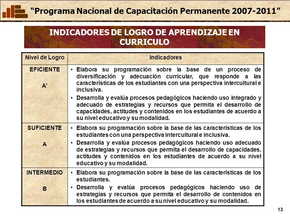 Programa Nacional de Capacitación Permanente 2007-2011 13 INDICADORES DE LOGRO DE APRENDIZAJE EN CURRICULO Nivel de LogroIndicadores EFICIENTE A Elabo