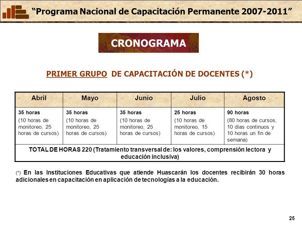 Programa Nacional de Capacitación Permanente 2007-2011 25 PRIMER GRUPO DE CAPACITACIÓN DE DOCENTES (*) AbrilMayoJunioJulioAgosto 35 horas (10 horas de