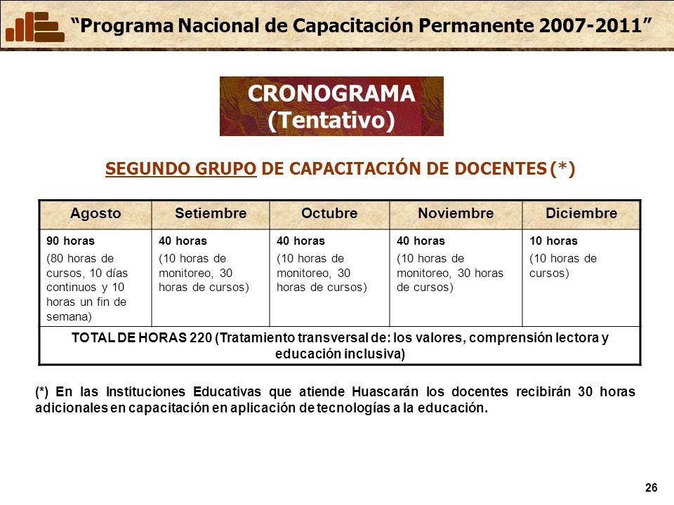 Programa Nacional de Capacitación Permanente 2007-2011 26 SEGUNDO GRUPO DE CAPACITACIÓN DE DOCENTES (*) AgostoSetiembreOctubreNoviembreDiciembre 90 ho