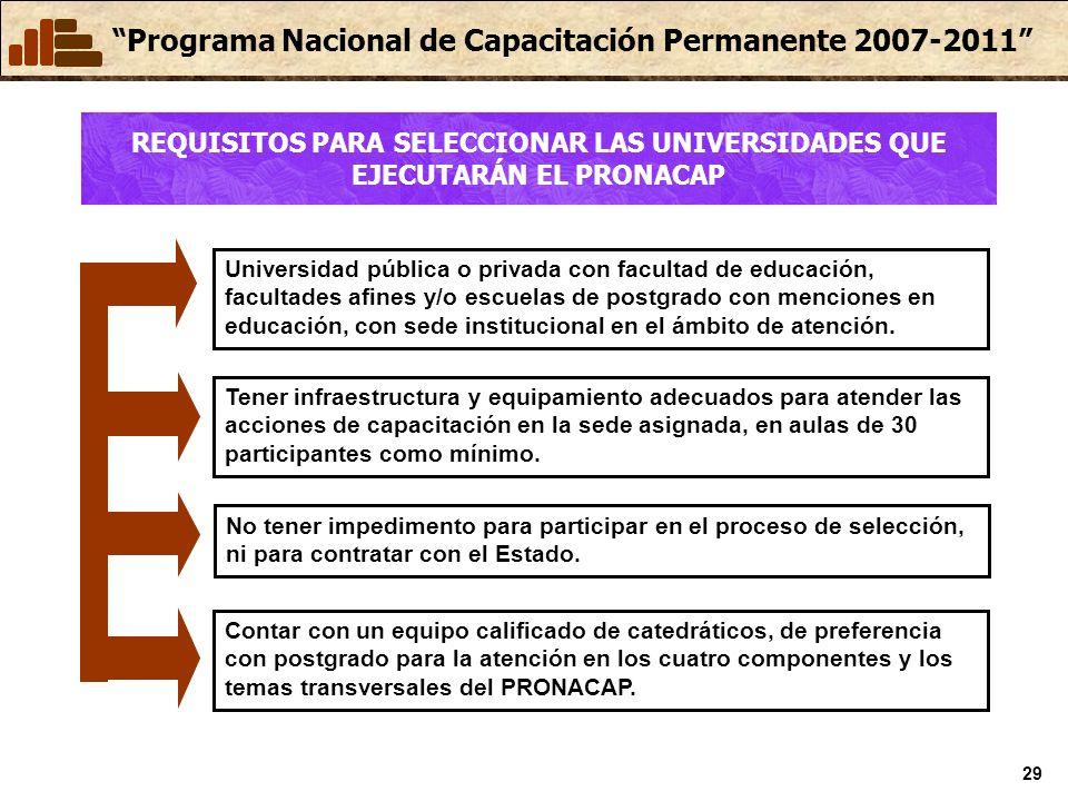 Programa Nacional de Capacitación Permanente 2007-2011 29 REQUISITOS PARA SELECCIONAR LAS UNIVERSIDADES QUE EJECUTARÁN EL PRONACAP No tener impediment