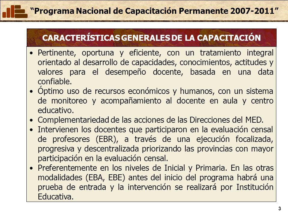 Programa Nacional de Capacitación Permanente 2007-2011 24 METAS PRONACAP AÑO 2007 MODALIDAD 2007 1er Grupo2do GrupoPresupuesto EBR DE HABLA CASTELLANA Y BILINGÜE 33 28632 344 ESTIMACIÓN PRELIMINAR EBA3 558 EBE1 000 SUBTOTAL37 84432 344 META TOTAL 2007 70 188152 186 600
