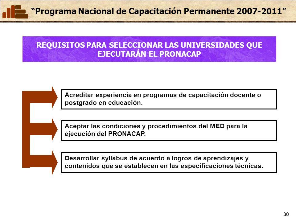 Programa Nacional de Capacitación Permanente 2007-2011 30 Acreditar experiencia en programas de capacitación docente o postgrado en educación. Aceptar