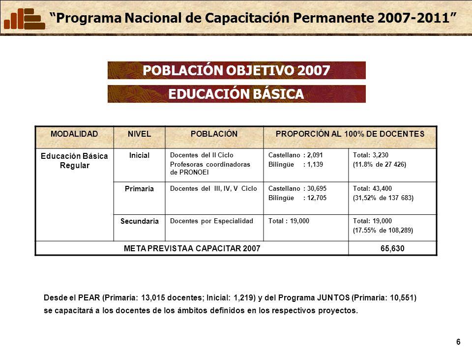 Programa Nacional de Capacitación Permanente 2007-2011 6 POBLACIÓN OBJETIVO 2007 EDUCACIÓN BÁSICA MODALIDADNIVELPOBLACIÓNPROPORCIÓN AL 100% DE DOCENTE