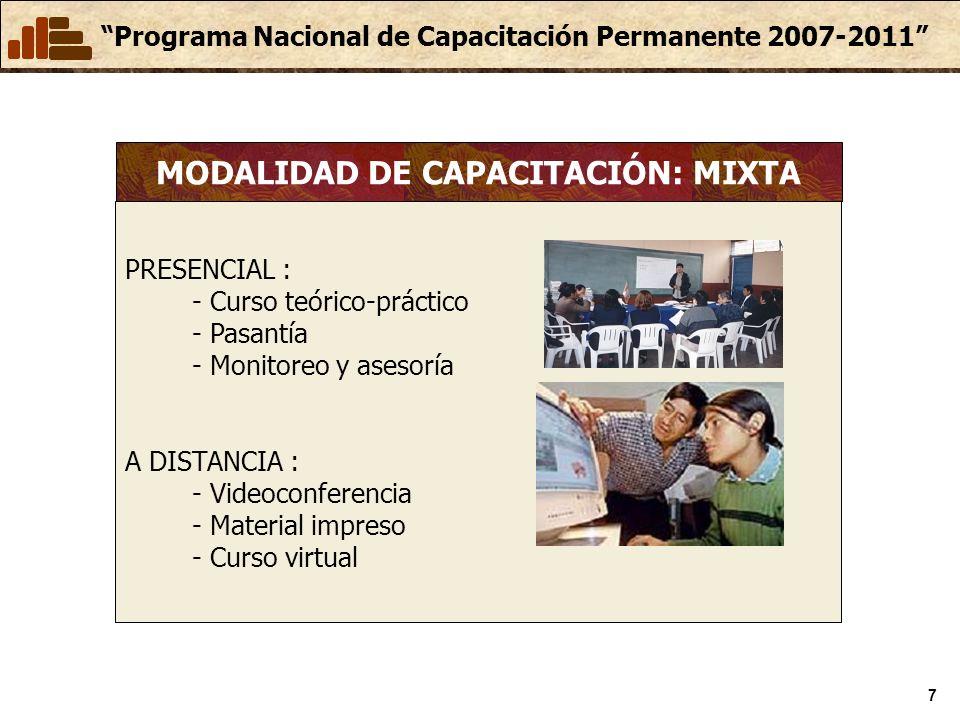 Programa Nacional de Capacitación Permanente 2007-2011 7 PRESENCIAL : - Curso teórico-práctico - Pasantía - Monitoreo y asesoría A DISTANCIA : - Videoconferencia - Material impreso - Curso virtual MODALIDAD DE CAPACITACIÓN: MIXTA