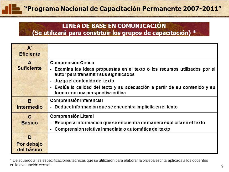 Programa Nacional de Capacitación Permanente 2007-2011 9 LINEA DE BASE EN COMUNICACIÓN (Se utilizará para constituir los grupos de capacitación) * A E