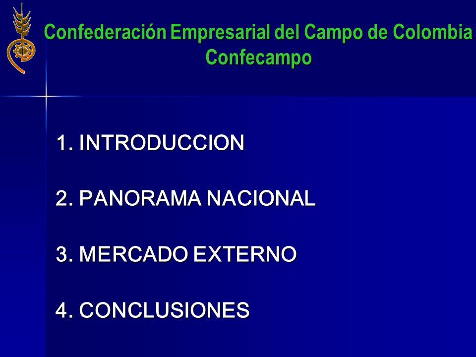 1. INTRODUCCION 2. PANORAMA NACIONAL 3. MERCADO EXTERNO 4. CONCLUSIONES Confederación Empresarial del Campo de Colombia Confecampo