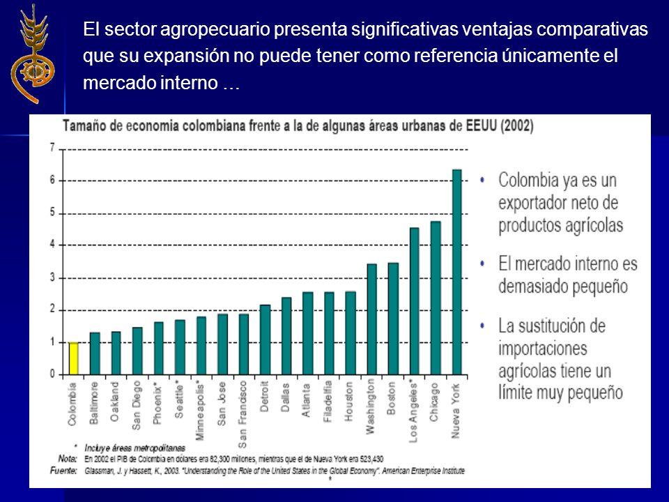 El sector agropecuario presenta significativas ventajas comparativas que su expansión no puede tener como referencia únicamente el mercado interno …