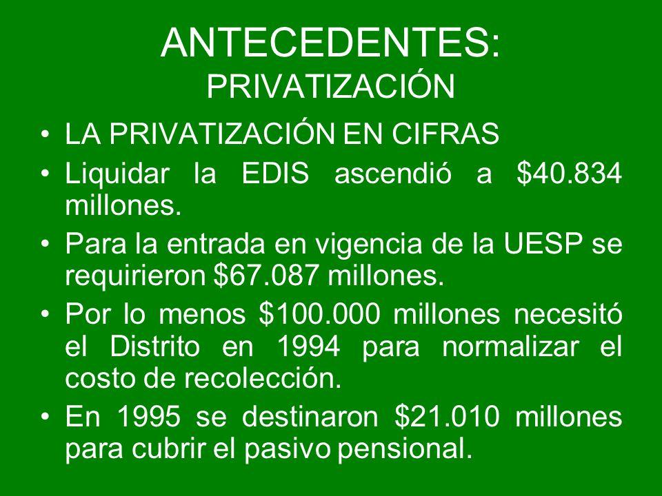 ANTECEDENTES: PRIVATIZACIÓN LA PRIVATIZACIÓN EN CIFRAS Liquidar la EDIS ascendió a $40.834 millones. Para la entrada en vigencia de la UESP se requiri