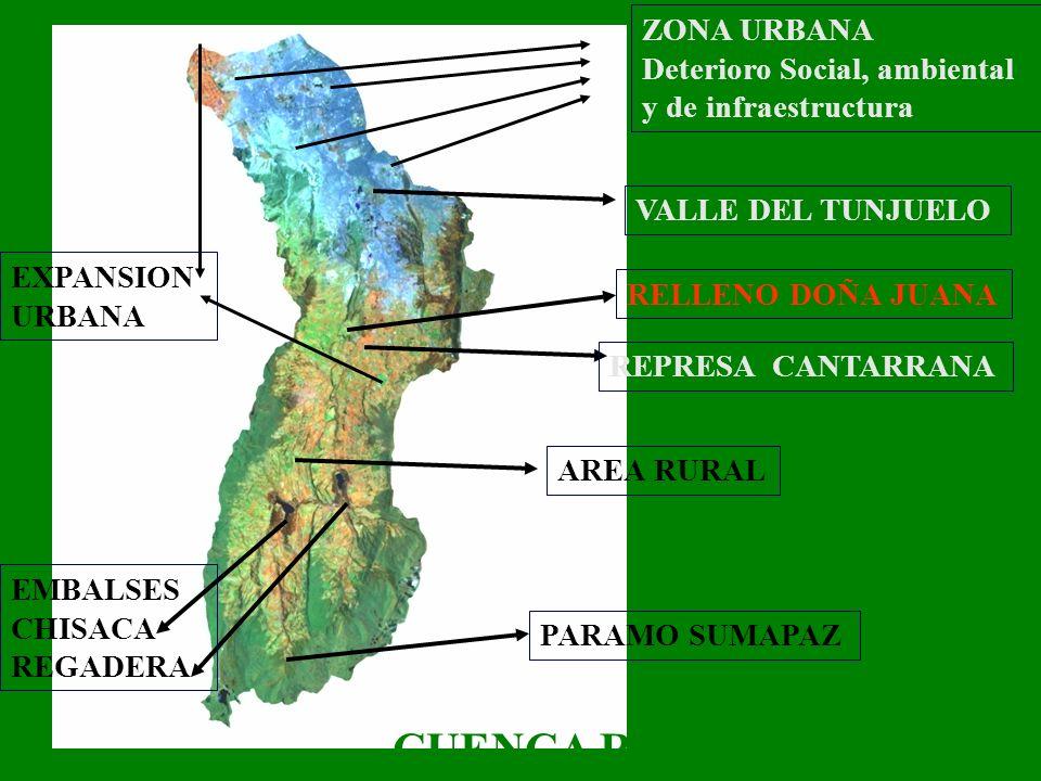 CUENCA RIO TUNJUELO PARAMO SUMAPAZ AREA RURAL EXPANSION URBANA VALLE DEL TUNJUELO RELLENO DOÑA JUANA REPRESA CANTARRANA EMBALSES CHISACA REGADERA ZONA