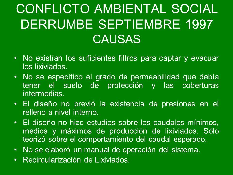 CONFLICTO AMBIENTAL SOCIAL DERRUMBE SEPTIEMBRE 1997 CAUSAS No existían los suficientes filtros para captar y evacuar los lixiviados. No se específico