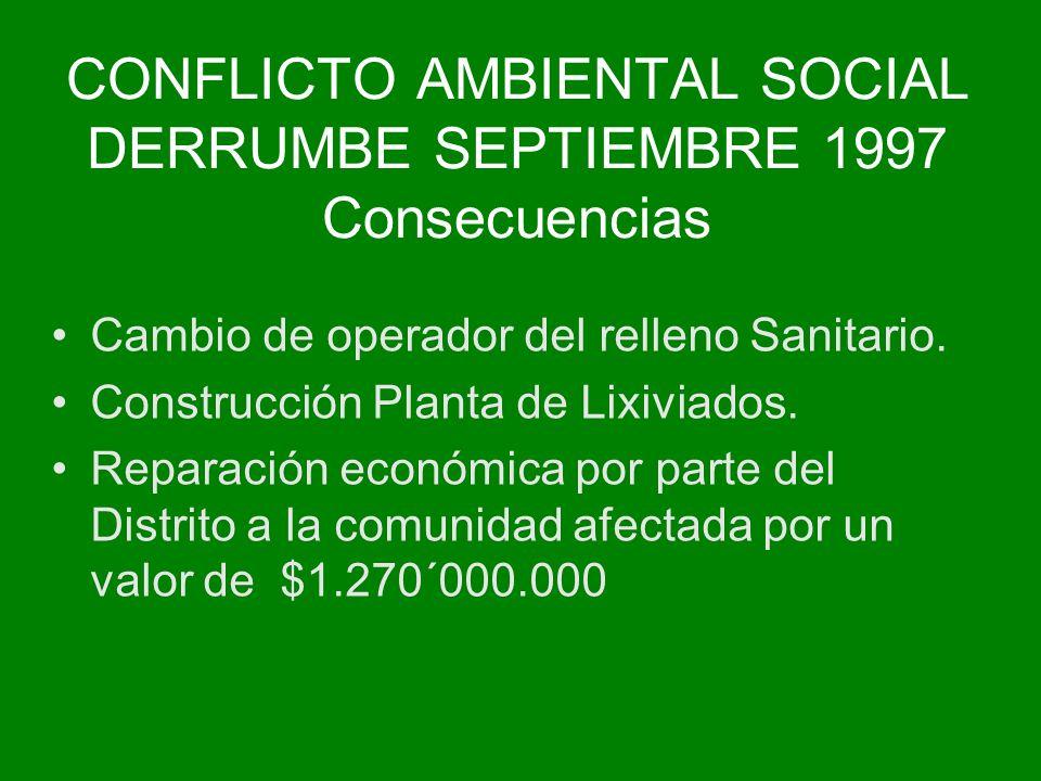 CONFLICTO AMBIENTAL SOCIAL DERRUMBE SEPTIEMBRE 1997 Consecuencias Cambio de operador del relleno Sanitario. Construcción Planta de Lixiviados. Reparac