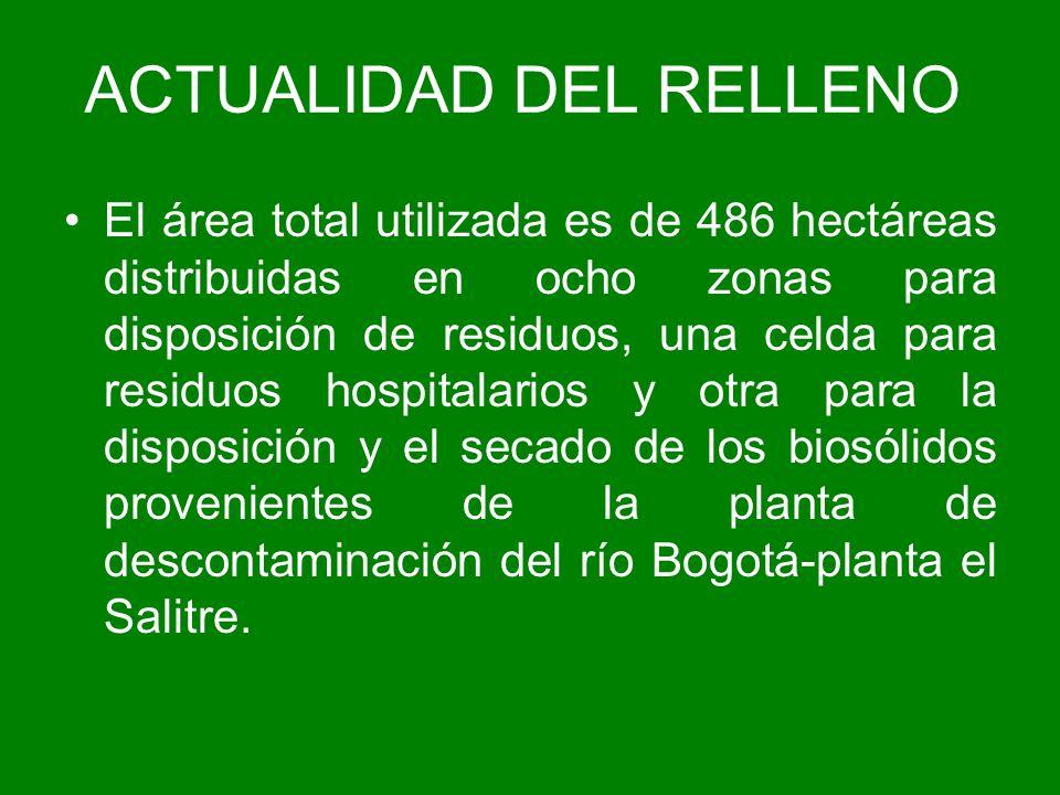 ACTUALIDAD DEL RELLENO El área total utilizada es de 486 hectáreas distribuidas en ocho zonas para disposición de residuos, una celda para residuos ho