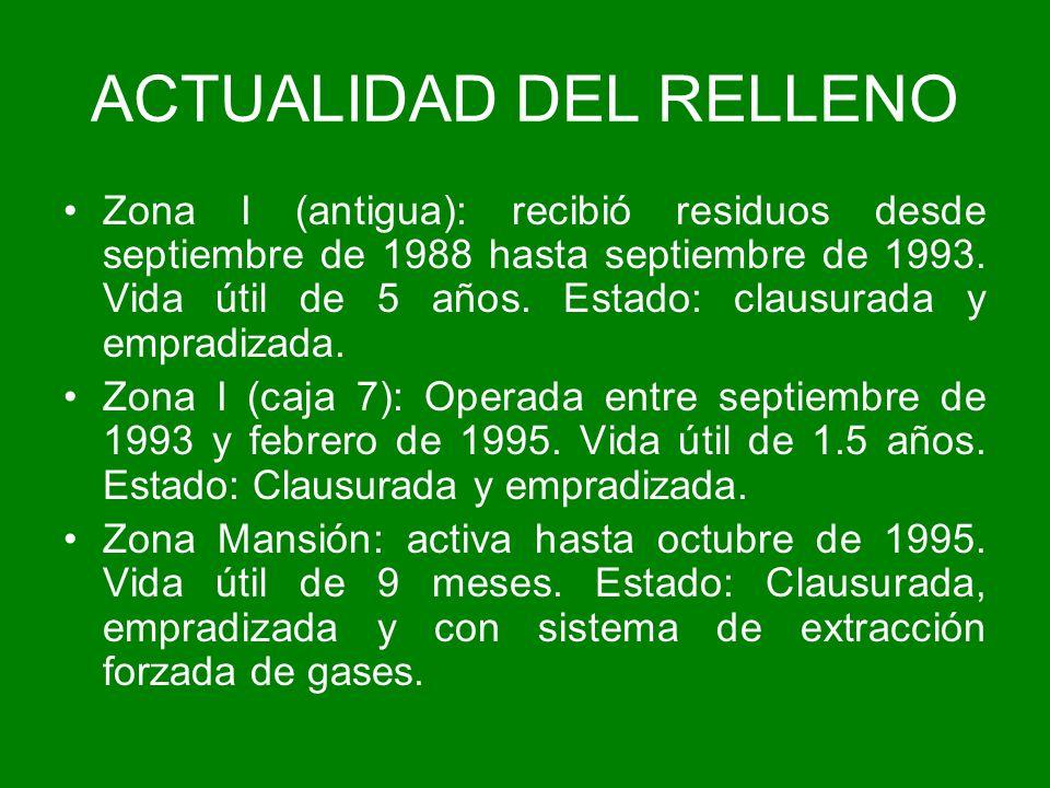 ACTUALIDAD DEL RELLENO Zona I (antigua): recibió residuos desde septiembre de 1988 hasta septiembre de 1993. Vida útil de 5 años. Estado: clausurada y