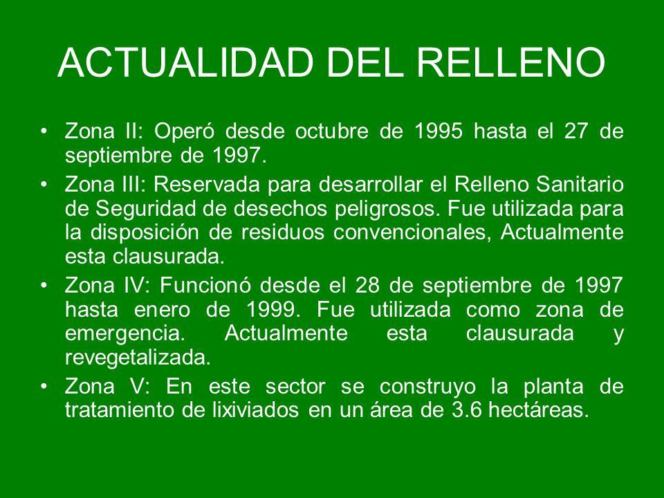 ACTUALIDAD DEL RELLENO Zona II: Operó desde octubre de 1995 hasta el 27 de septiembre de 1997. Zona III: Reservada para desarrollar el Relleno Sanitar