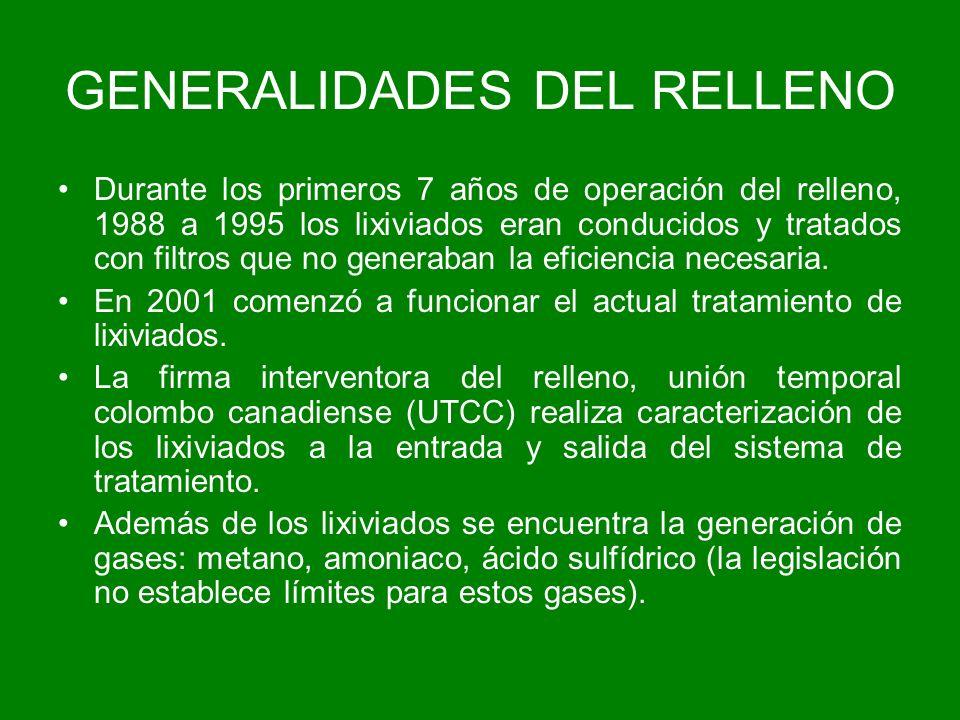 GENERALIDADES DEL RELLENO Durante los primeros 7 años de operación del relleno, 1988 a 1995 los lixiviados eran conducidos y tratados con filtros que
