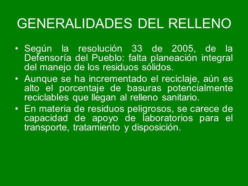 Según la resolución 33 de 2005, de la Defensoría del Pueblo: falta planeación integral del manejo de los residuos sólidos. Aunque se ha incrementado e