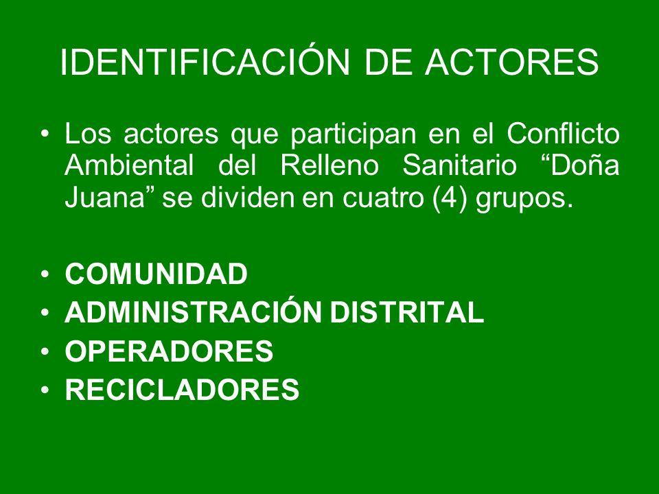 IDENTIFICACIÓN DE ACTORES Los actores que participan en el Conflicto Ambiental del Relleno Sanitario Doña Juana se dividen en cuatro (4) grupos. COMUN