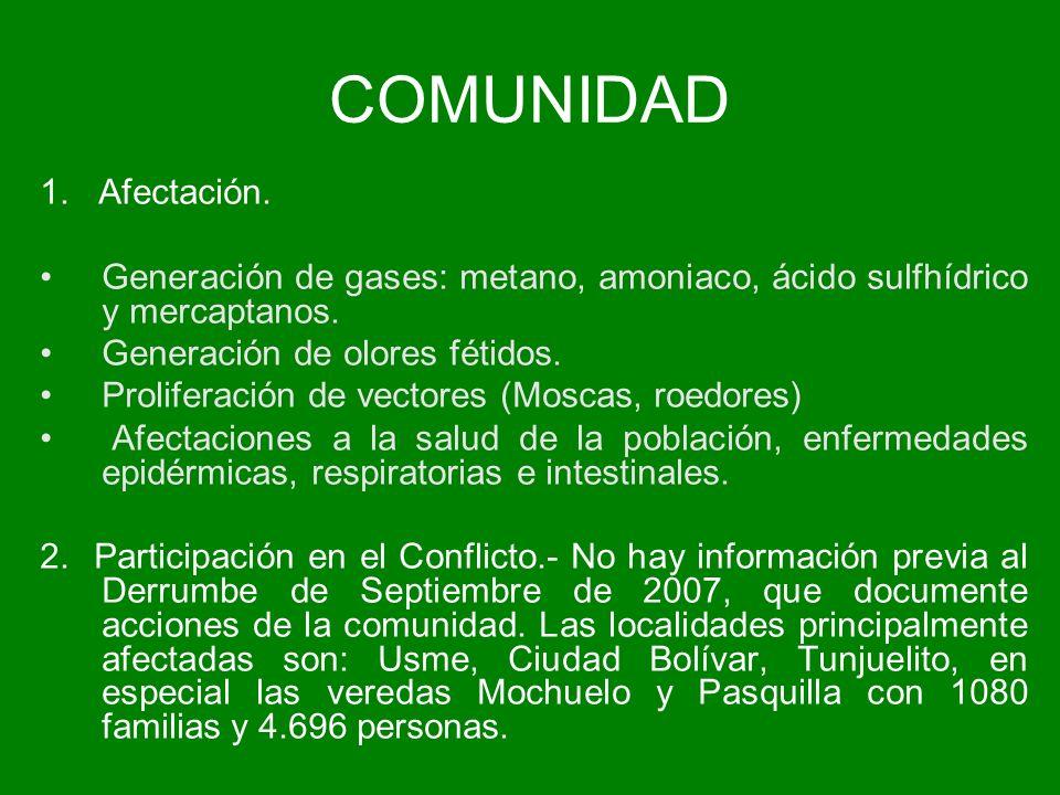 COMUNIDAD 1. Afectación. Generación de gases: metano, amoniaco, ácido sulfhídrico y mercaptanos. Generación de olores fétidos. Proliferación de vector